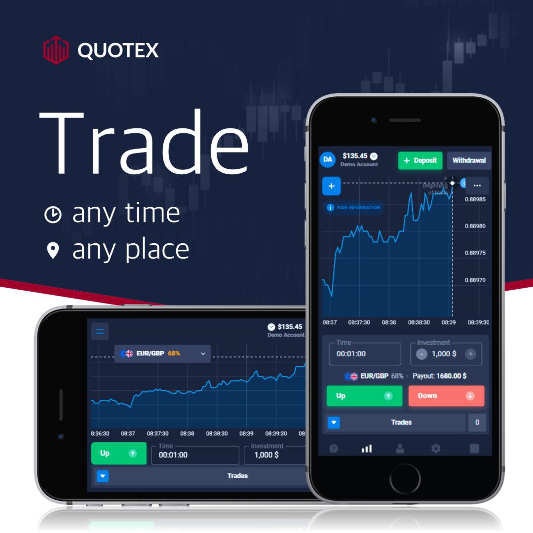trading view, pedagang, binomo, deriv, binomo world, binomo biz, binomo official